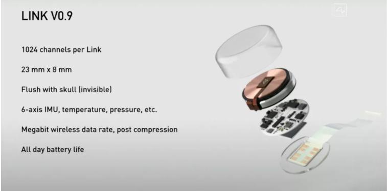 """马斯克联合创办的""""Neuralink""""公布最新的人机介面技术"""