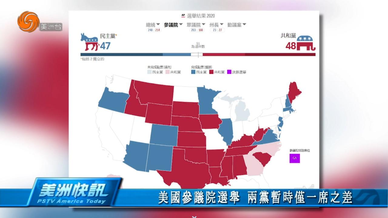 美国参议院选举 两党暂时仅一席之差