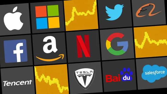 科技权重财报分化,微软大跌,谷歌大涨