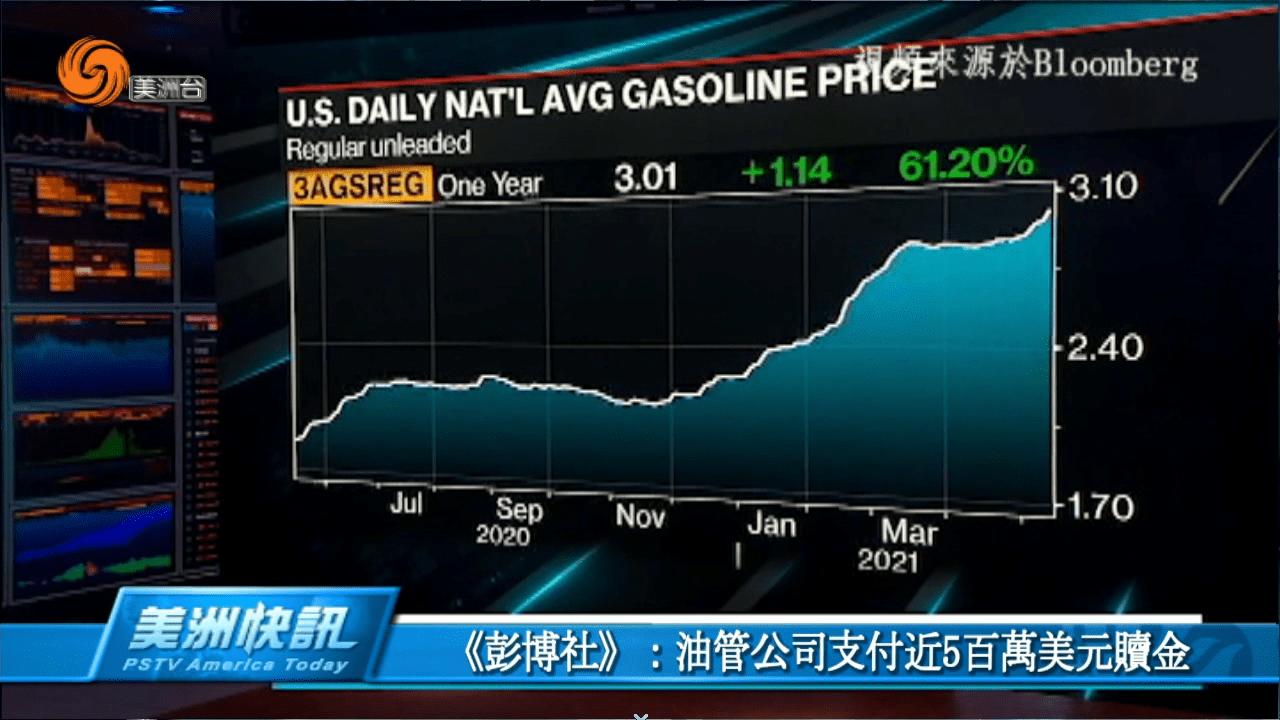 《彭博社》:油管公司支付近5百萬美元贖金