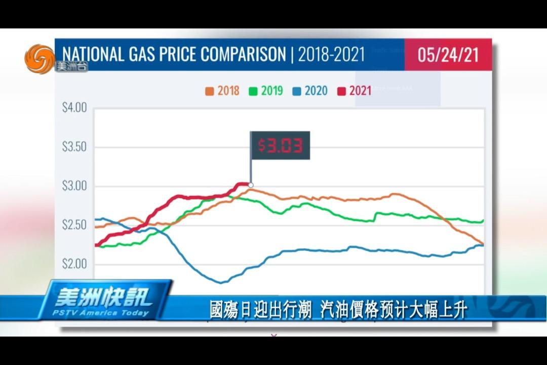 国殇日迎出行潮 汽油价格预计大幅上升