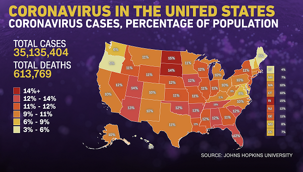 """8/3美国疫情更新:CDC发布新暂停驱逐令;美国正走在与英国Delta疫情""""惊人相似""""的道路上;佛州新冠病例将在9月达峰"""